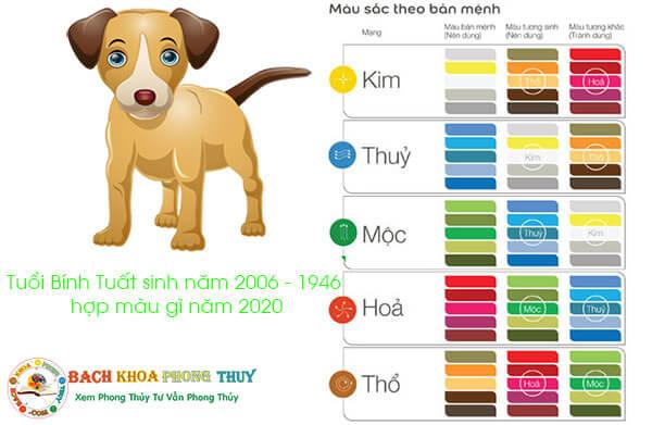 Tuổi Bính Tuất sinh năm 2006 - 1946 hợp những màu gì