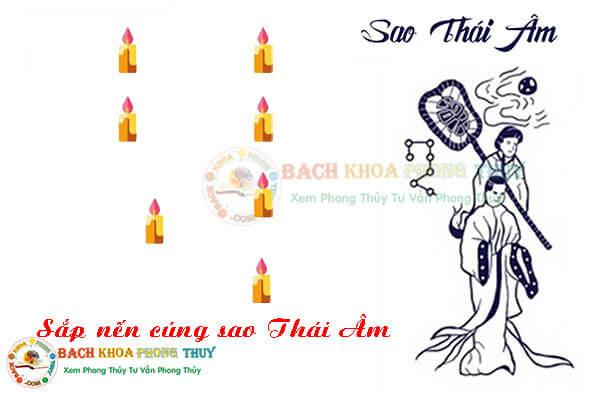 Sao Thái Âm tốt hay xấu? Sao Thái Âm 2021 chiếu mệnh nam nữ tuổi nào?